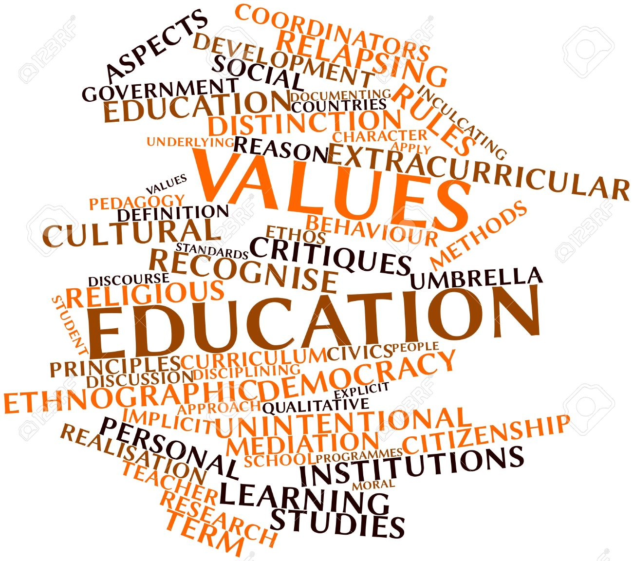 moral values of education